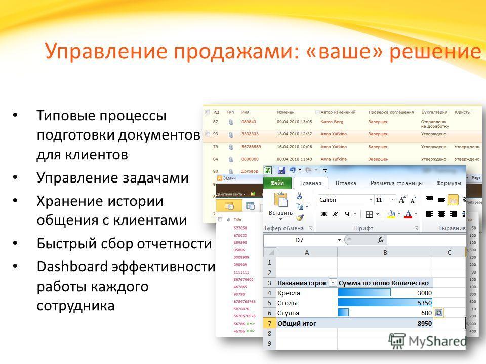 Click to edit headline title style Click to edit body copy. Управление продажами: «ваше» решение Типовые процессы подготовки документов для клиентов Управление задачами Хранение истории общения с клиентами Быстрый сбор отчетности Dashboard эффективно