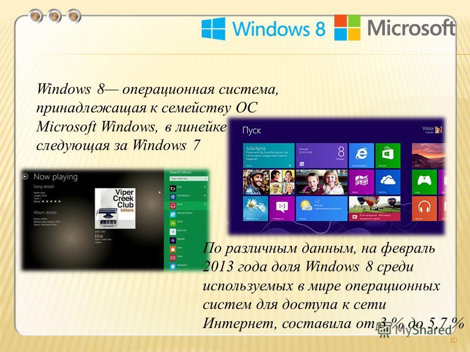 10 Windows 8 операционная система, принадлежащая к семейству ОС Microsoft Windows, в линейке следующая за Windows 7 По различным данным, на февраль 2013 года доля Windows 8 среди используемых в мире операционных систем для доступа к сети Интернет, со