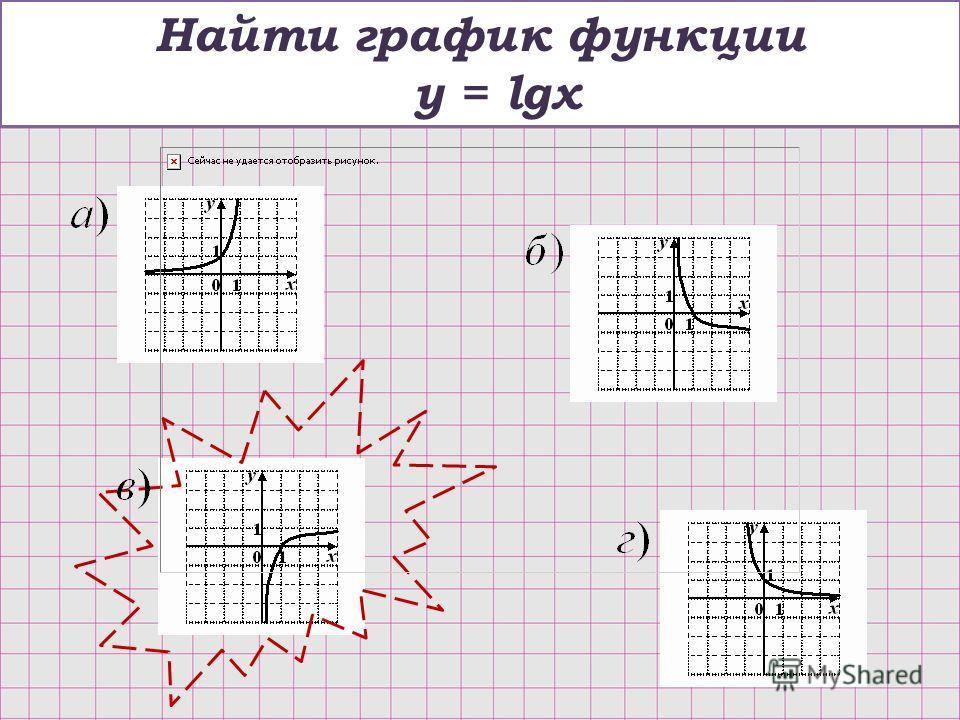 Найти график функции y = lgx