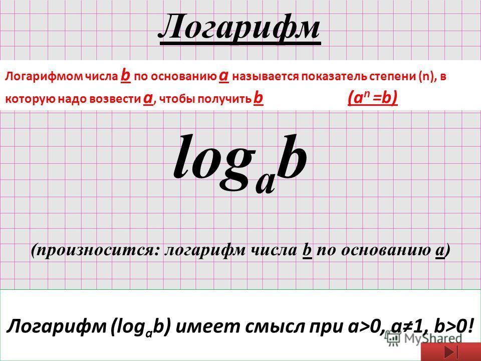 Логарифм Логарифмом числа b по основанию a называется показатель степени (n), в которую надо возвести a, чтобы получить b (a n =b) log a b (произносится: логарифм числа b по основанию a) Логарифм (log a b) имеет смысл при a>0, a1, b>0!