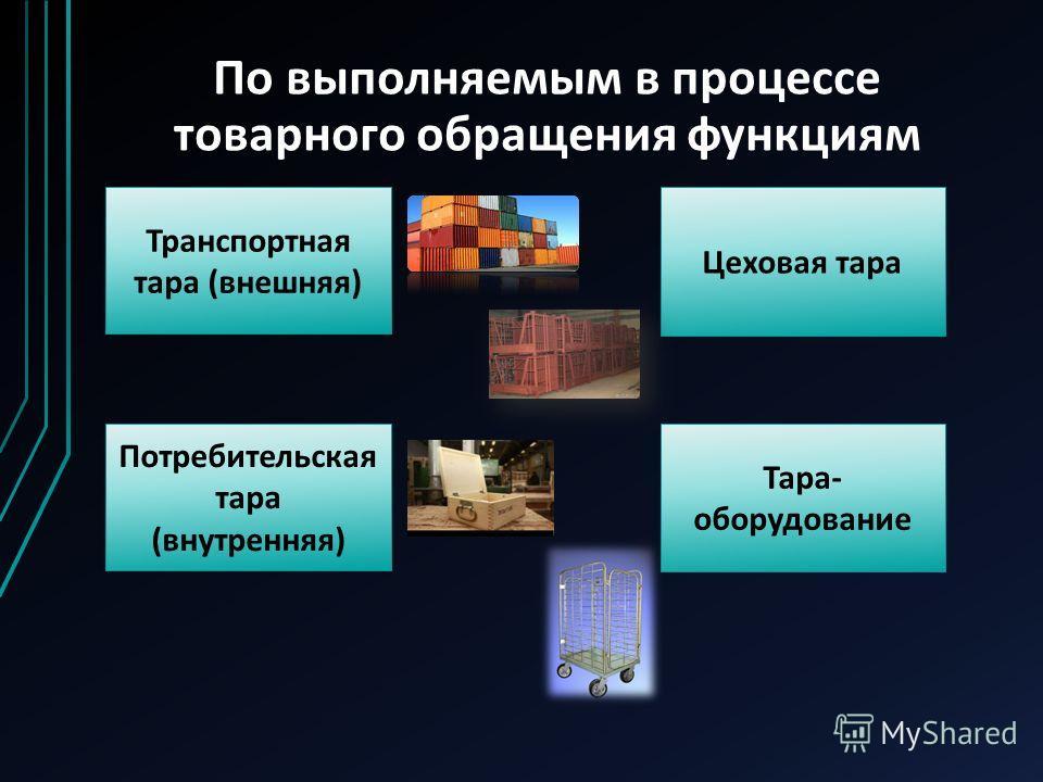 По выполняемым в процессе товарного обращения функциям Транспортная тара (внешняя) Потребительская тара (внутренняя) Тара- оборудование Цеховая тара