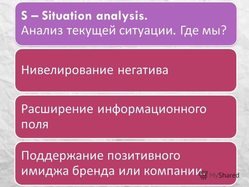 S – Situation analysis. Анализ текущей ситуации. Где мы ? Нивелирование негатива Расширение информационного поля Поддержание позитивного имиджа бренда или компании.