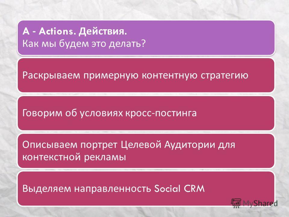 A - Actions. Действия. Как мы будем это делать ? Раскрываем примерную контентную стратегиюГоворим об условиях кросс - постинга Описываем портрет Целевой Аудитории для контекстной рекламы Выделяем направленность Social CRM