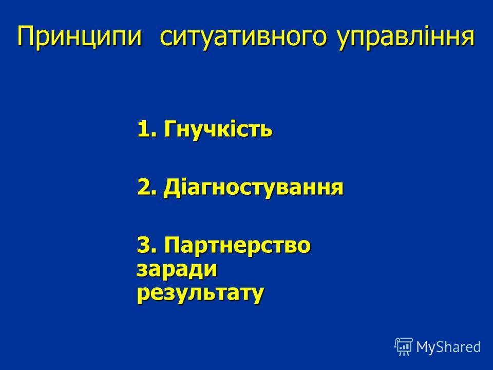 Принципи ситуативного управління 1. Гнучкість 2. Діагностування 3. Партнерство заради результату