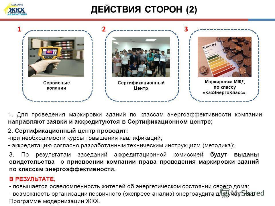 Сервисные копании Сертификационный Центр Маркировка МЖД по классу «КазЭнергоКласс». 123 1. Для проведения маркировки зданий по классам энергоэффективности компании направляют заявки и аккредитуются в Сертификационном центре; 2. Сертификационный центр