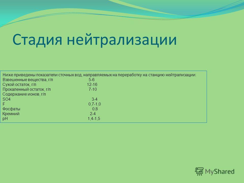 Стадия нейтрализации Ниже приведены показатели сточных вод, направляемых на переработку на станцию нейтрализации: Взвешенные вещества, г/л 5-6 Сухой остаток, г/л 12-16 Прокаленный остаток, г/л 7-10 Содержание ионов, г/л SO4 3-4 F 0,7-1,0 Фосфаты 0,8