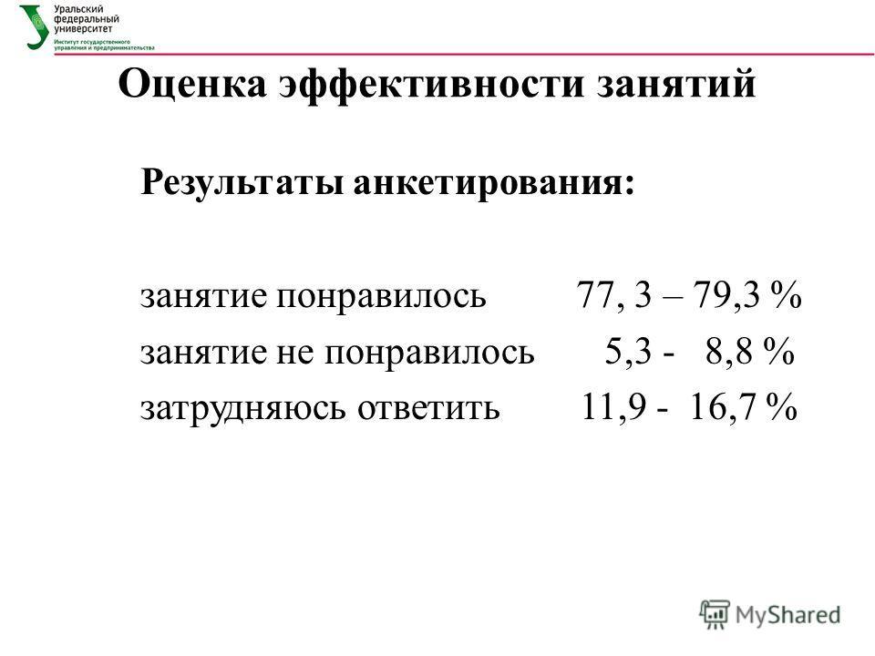 Оценка эффективности занятий Результаты анкетирования: занятие понравилось 77, 3 – 79,3 % занятие не понравилось 5,3 - 8,8 % затрудняюсь ответить 11,9 - 16,7 %