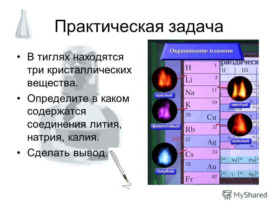 Практическая задача В тиглях находятся три кристаллических вещества. Определите в каком содержатся соединения лития, натрия, калия. Сделать вывод.