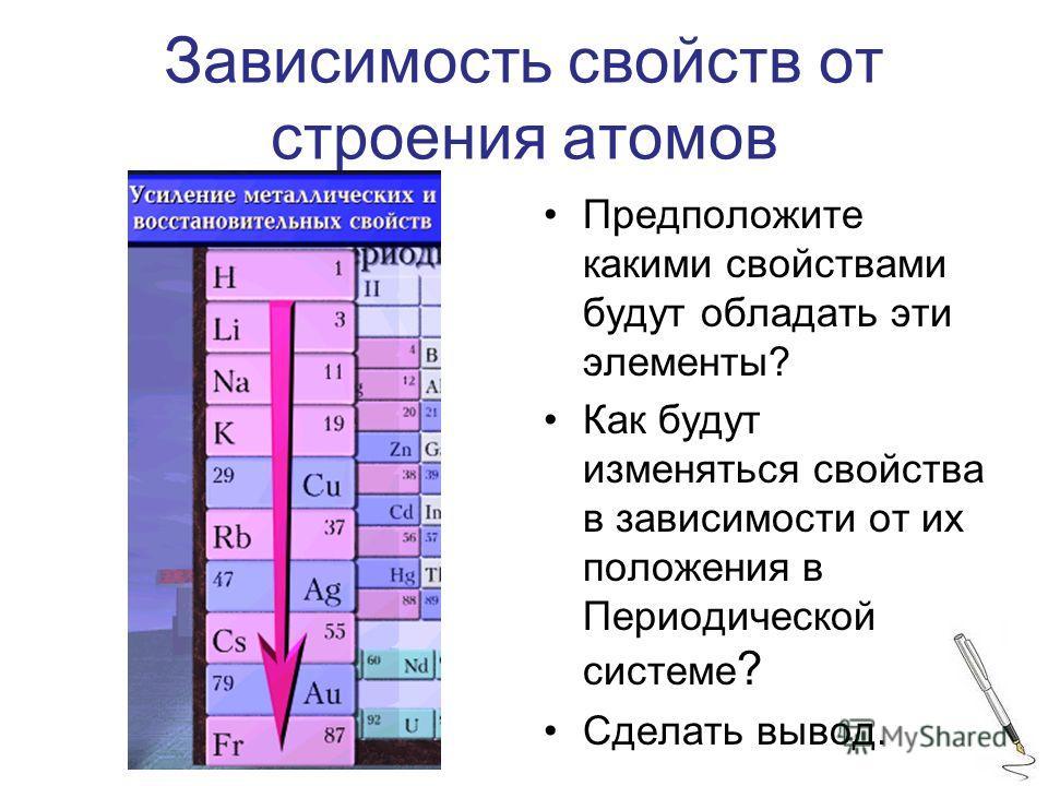 Зависимость свойств от строения атомов Предположите какими свойствами будут обладать эти элементы? Как будут изменяться свойства в зависимости от их положения в Периодической системе ? Сделать вывод.