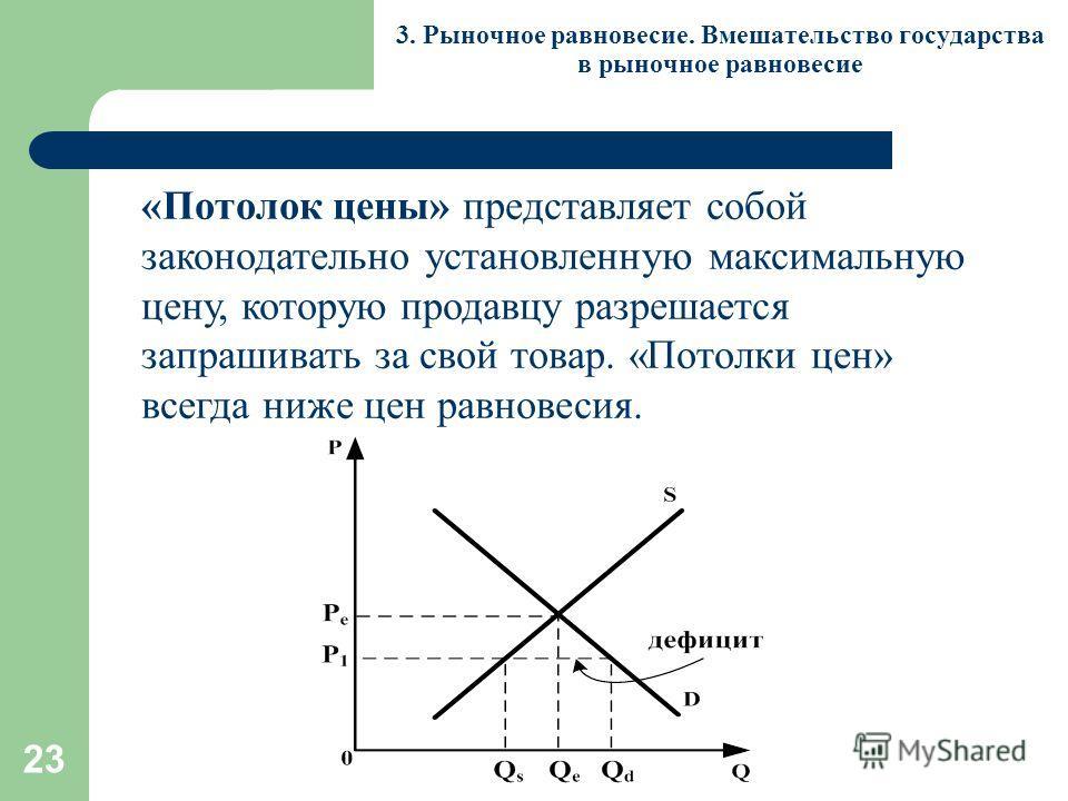 23 3. Рыночное равновесие. Вмешательство государства в рыночное равновесие «Потолок цены» представляет собой законодательно установленную максимальную цену, которую продавцу разрешается запрашивать за свой товар. «Потолки цен» всегда ниже цен равнове