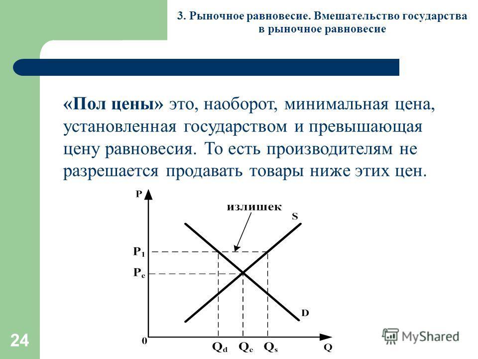 24 3. Рыночное равновесие. Вмешательство государства в рыночное равновесие «Пол цены» это, наоборот, минимальная цена, установленная государством и превышающая цену равновесия. То есть производителям не разрешается продавать товары ниже этих цен.