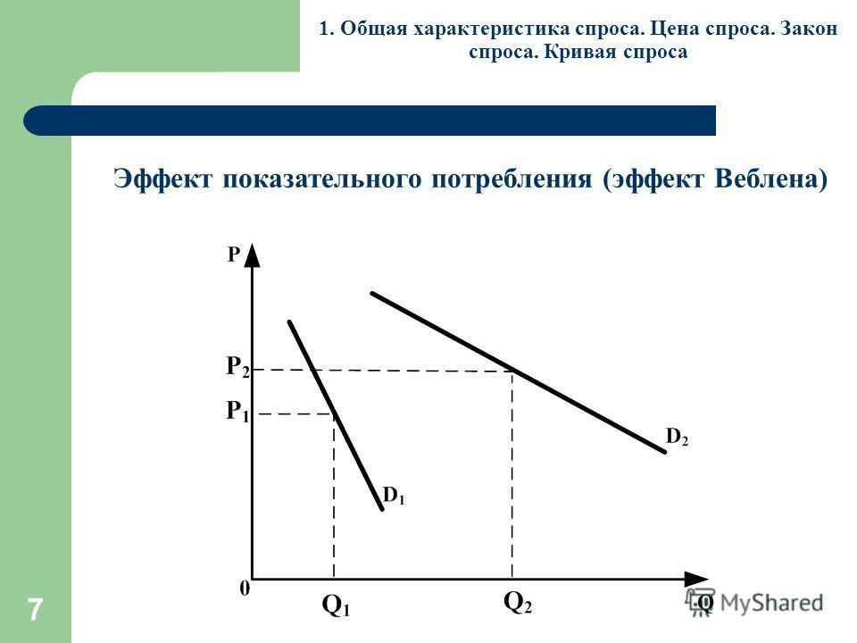 7 1. Общая характеристика спроса. Цена спроса. Закон спроса. Кривая спроса Эффект показательного потребления (эффект Веблена)