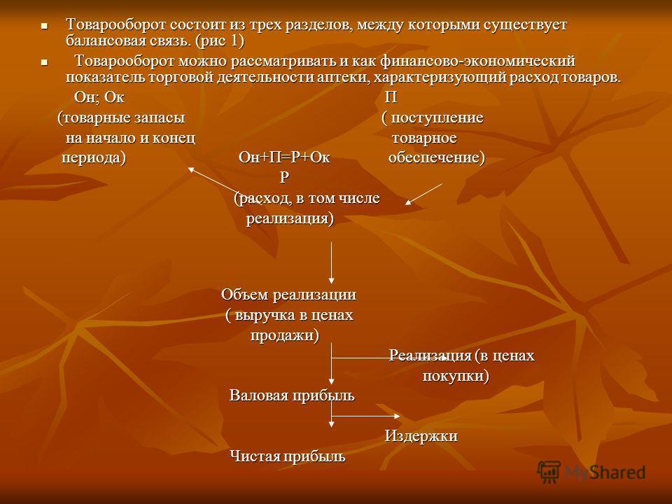 Товарооборот состоит из трех разделов, между которыми существует балансовая связь. (рис 1) Товарооборот состоит из трех разделов, между которыми существует балансовая связь. (рис 1) Товарооборот можно рассматривать и как финансово-экономический показ