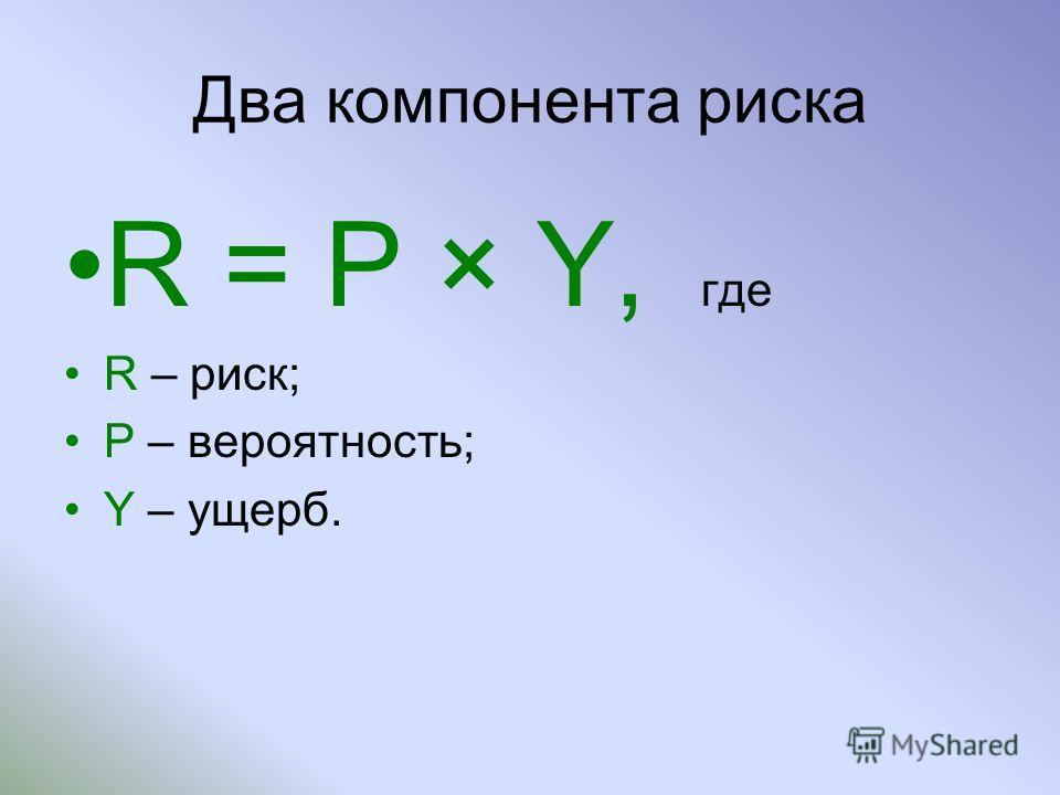 Два компонента риска R = P × Y, где R – риск; P – вероятность; Y – ущерб.