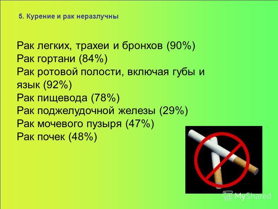 5. Курение и рак неразлучны Рак легких, трахеи и бронхов (90%) Рак гортани (84%) Рак ротовой полости, включая губы и язык (92%) Рак пищевода (78%) Рак поджелудочной железы (29%) Рак мочевого пузыря (47%) Рак почек (48%) 2