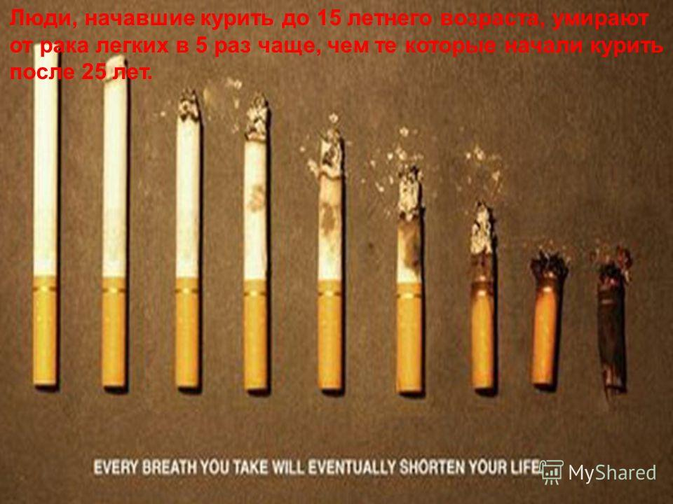 Люди, начавшие курить до 15 летнего возраста, умирают от рака легких в 5 раз чаще, чем те которые начали курить после 25 лет.