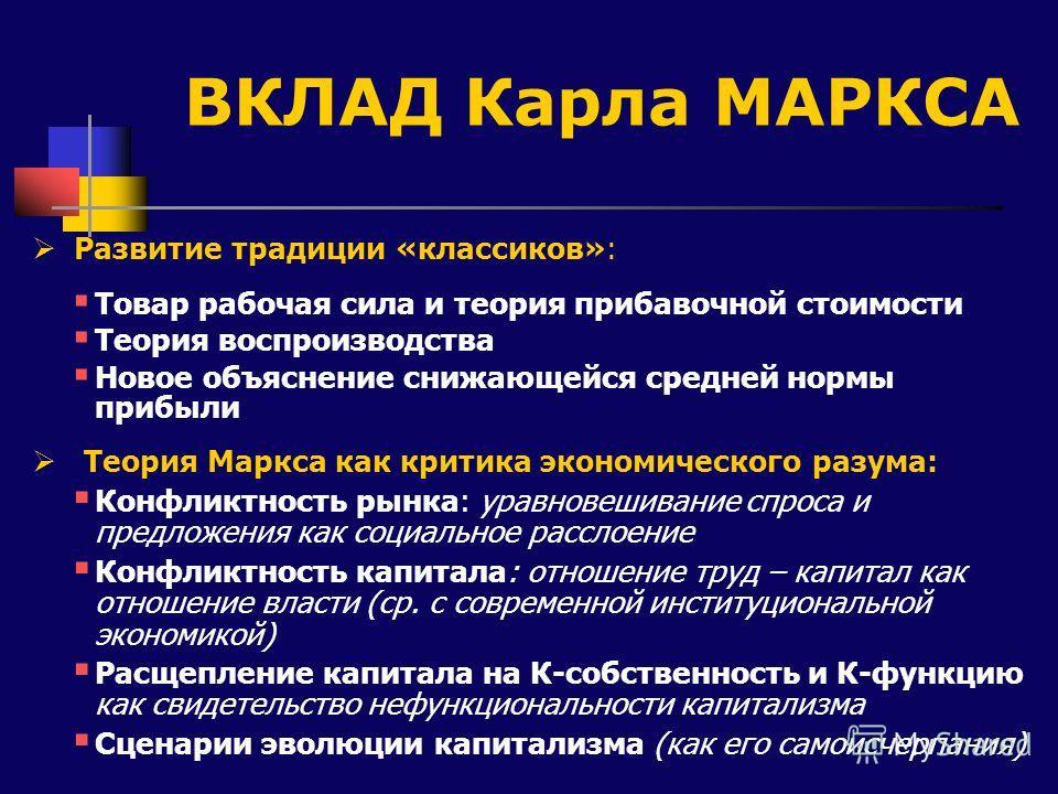 ВКЛАД Карла МАРКСА Развитие
