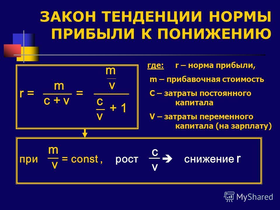 ЗАКОН ТЕНДЕНЦИИ НОРМЫ ПРИБЫЛИ К ПОНИЖЕНИЮ r = = + 1 m с + v m v cvcv при = const, рост снижение r m vm v cvcv где: r – норма прибыли, m – прибавочная стоимость С – затраты постоянного капитала V – затраты переменного капитала (на зарплату)