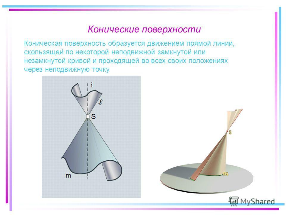 Конические поверхности Коническая поверхность образуется движением прямой линии, скользящей по некоторой неподвижной замкнутой или незамкнутой кривой и проходящей во всех своих положениях через неподвижную точку