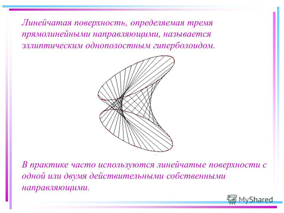 Линейчатая поверхность, определяемая тремя прямолинейными направляющими, называется эллиптическим однополостным гиперболоидом. В практике часто используются линейчатые поверхности с одной или двумя действительными собственными направляющими.