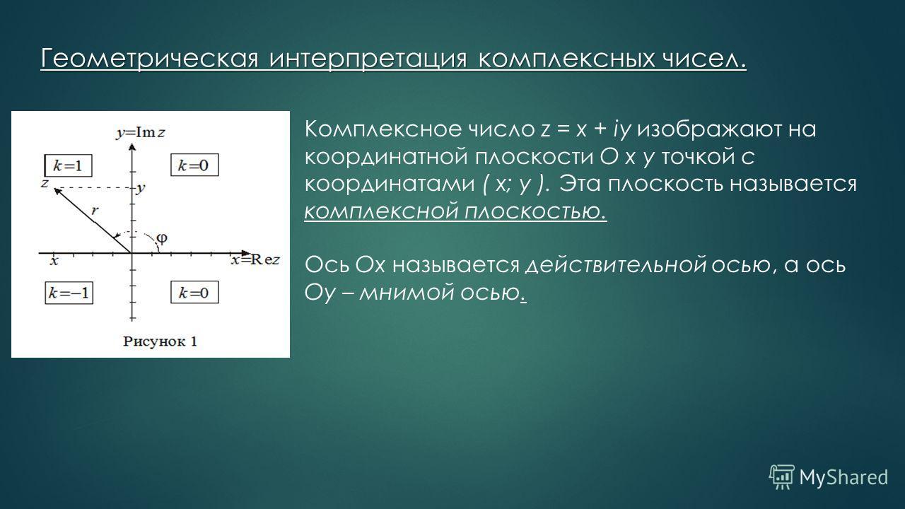 Геометрическая интерпретация комплексных чисел. Комплексное число z = x + iy изображают на координатной плоскости O x y точкой с координатами ( x; y ). Эта плоскость называется комплексной плоскостью. Ось Ox называется действительной осью, а ось Oy –