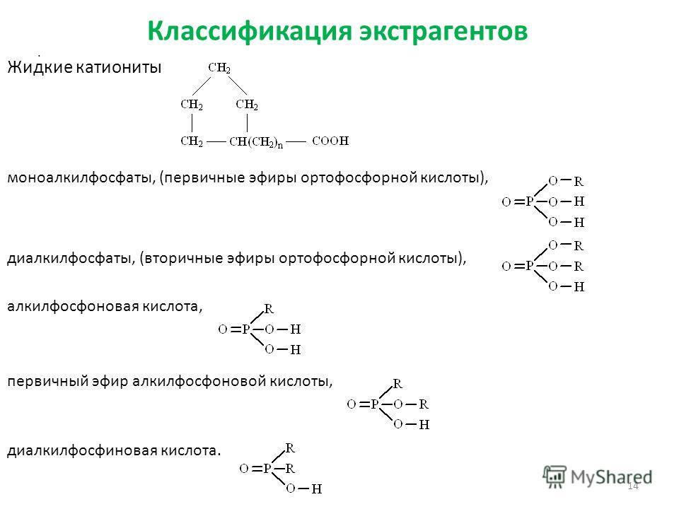 Классификация экстрагентов 14. Жидкие катиониты моноалкилфосфаты, (первичные эфиры ортофосфорной кислоты), диалкилфосфаты, (вторичные эфиры ортофосфорной кислоты), алкилфосфоновая кислота, первичный эфир алкилфосфоновой кислоты, диалкилфосфиновая кис