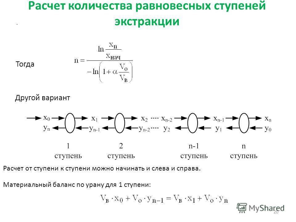 Расчет количества равновесных ступеней экстракции 20. Тогда Другой вариант Расчет от ступени к ступени можно начинать и слева и справа. Материальный баланс по урану для 1 ступени: