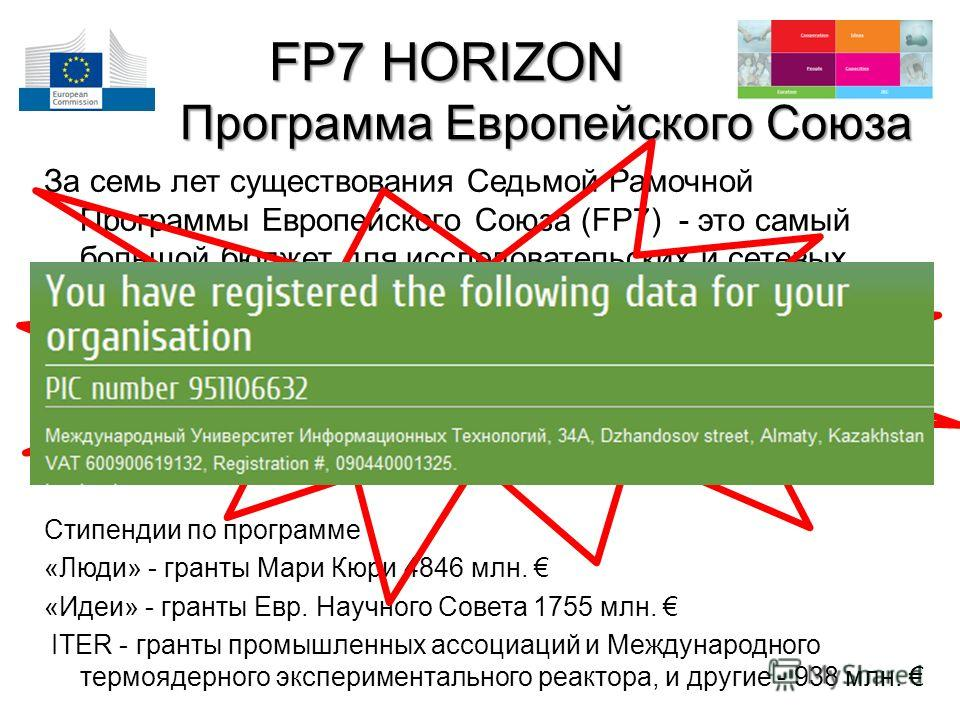 FP7 HORIZON Программа Европейского Союза FP7 HORIZON Программа Европейского Союза За семь лет существования Седьмой Рамочной Программы Европейского Союза (FP7) - это самый большой бюджет для исследовательских и сетевых проектов на общую сумму 8.1 мил