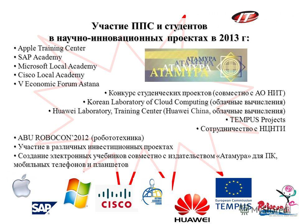 Участие ППС и студентов в научно-инновационных проектах в 2013 г: Apple Training Center Apple Training Center SAP Academy SAP Academy Microsoft Local Academy Microsoft Local Academy Cisco Local Academy Cisco Local Academy V Economic Forum Astana V Ec
