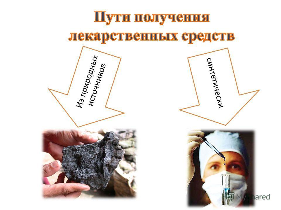 Из природных источников синтетически