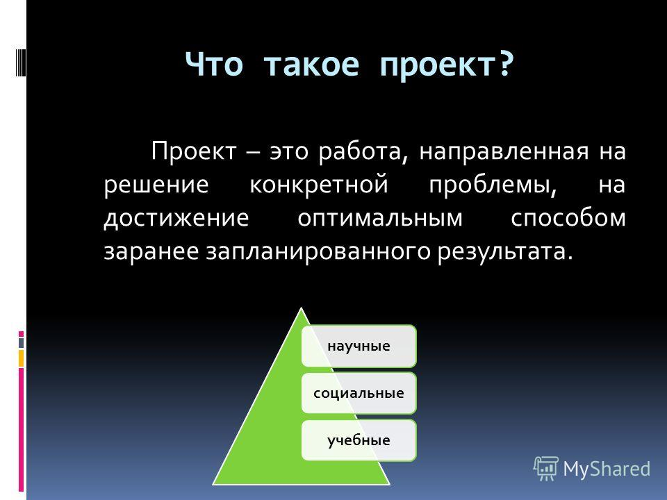 Что такое проект? Проект – это работа, направленная на решение конкретной проблемы, на достижение оптимальным способом заранее запланированного результата. научныесоциальныеучебные