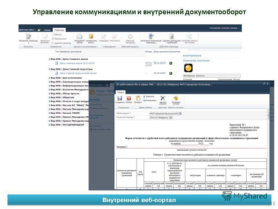 Управление коммуникациями и внутренний документооборот 18 Внутренний веб-портал