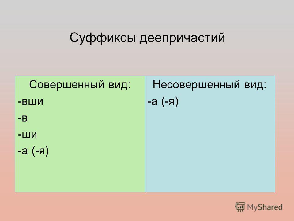 Суффиксы деепричастий Совершенный вид: -вши -в -ши -а (-я) Несовершенный вид: -а (-я)