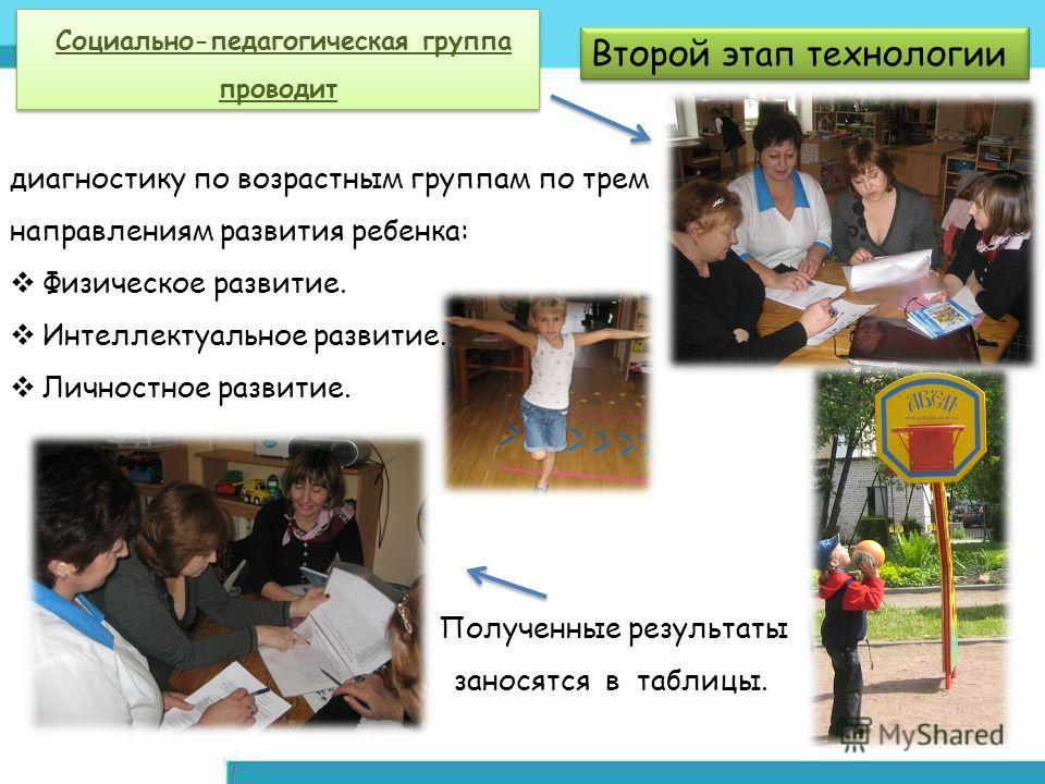 Второй этап технологии Социально-педагогическая группа проводит диагностику по возрастным группам по трем направлениям развития ребенка: Физическое развитие. Интеллектуальное развитие. Личностное развитие. Полученные результаты заносятся в таблицы.