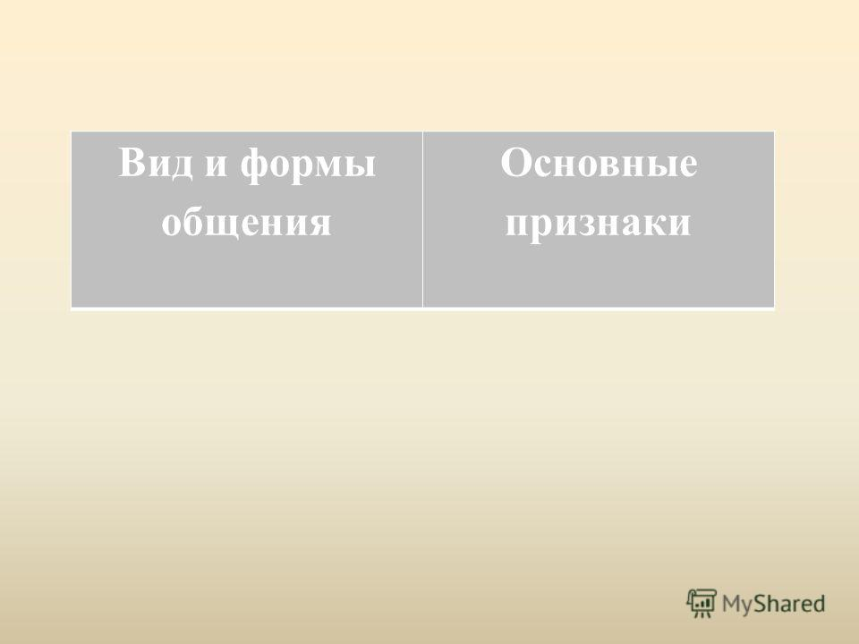 Вид и формы общения Основные признаки
