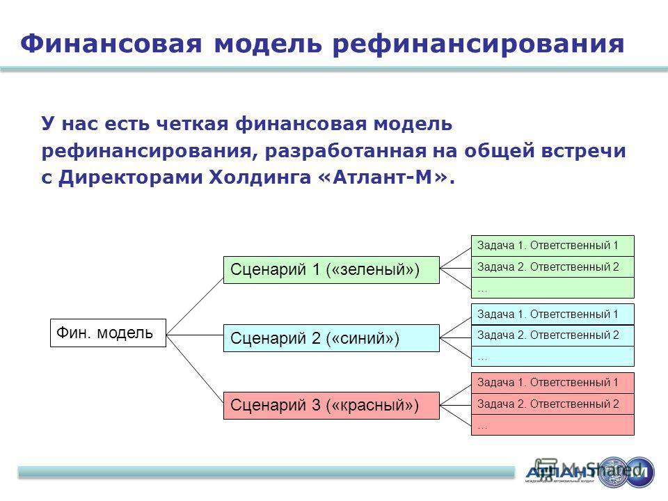 12 Финансовая модель рефинансирования У нас есть четкая финансовая модель рефинансирования, разработанная на общей встречи с Директорами Холдинга «Атлант-М». Фин. модель Сценарий 1 («зеленый») Сценарий 2 («синий») Сценарий 3 («красный») Задача 1. Отв
