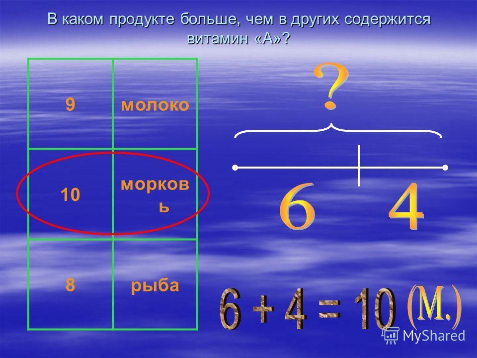 9молоко 10 морков ь 8рыба В каком продукте больше, чем в других содержится витамин «А»?