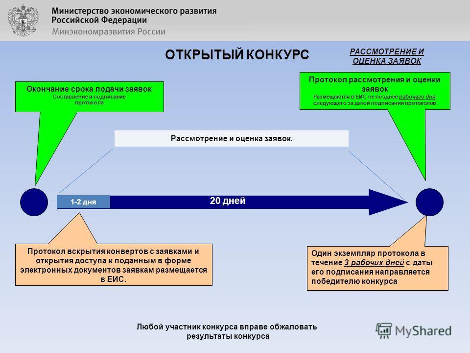 Открытый конкурс протокол рассмотрения и оценки заявок