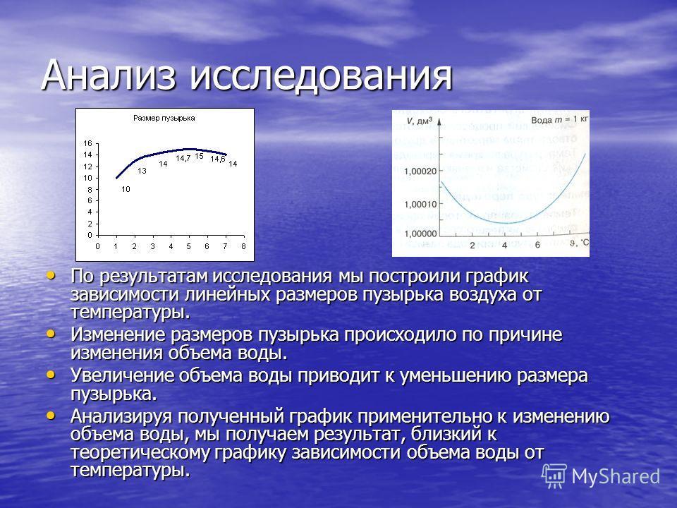 Анализ исследования По результатам исследования мы построили график зависимости линейных размеров пузырька воздуха от температуры. По результатам исследования мы построили график зависимости линейных размеров пузырька воздуха от температуры. Изменени