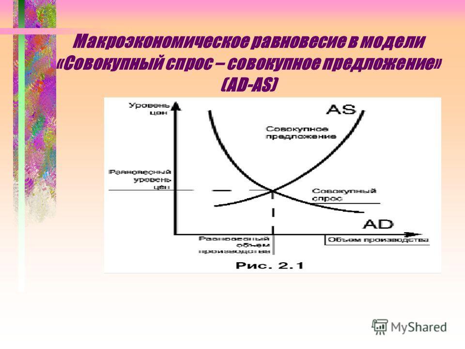 Макроэкономическое равновесие в модели «Совокупный спрос – совокупное предложение» (AD-AS)