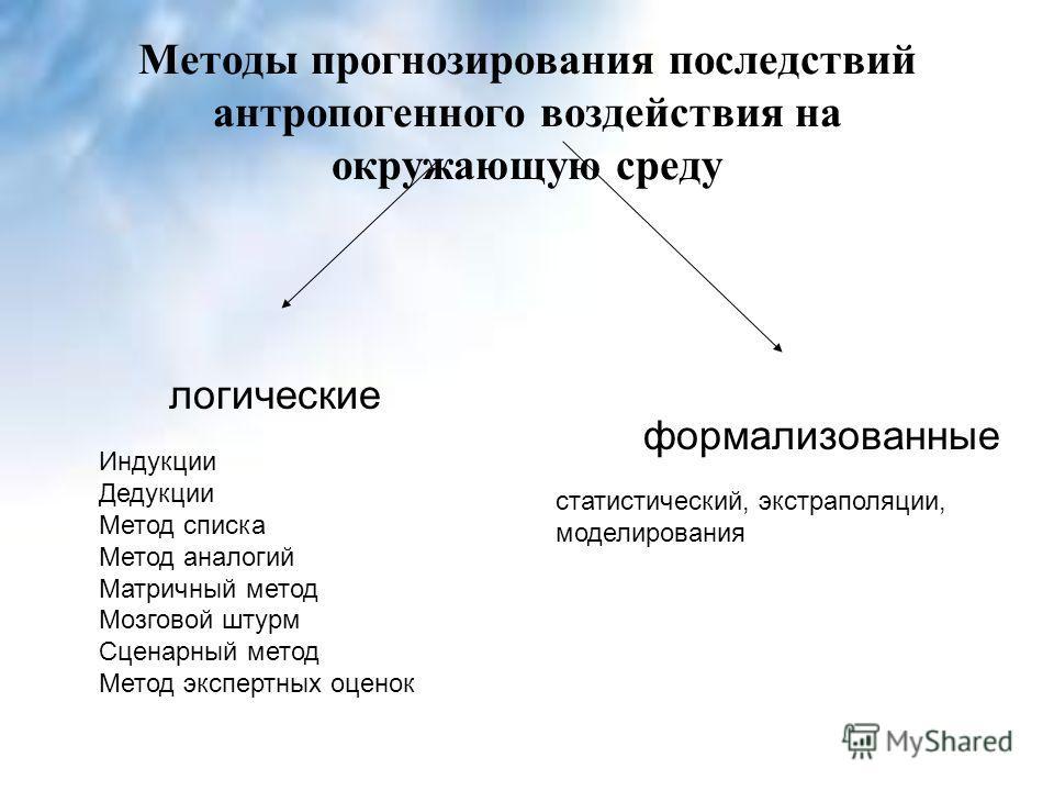 Методы прогнозирования последствий антропогенного воздействия на окружающую среду логические формализованные Индукции Дедукции Метод списка Метод аналогий Матричный метод Мозговой штурм Сценарный метод Метод экспертных оценок статистический, экстрапо