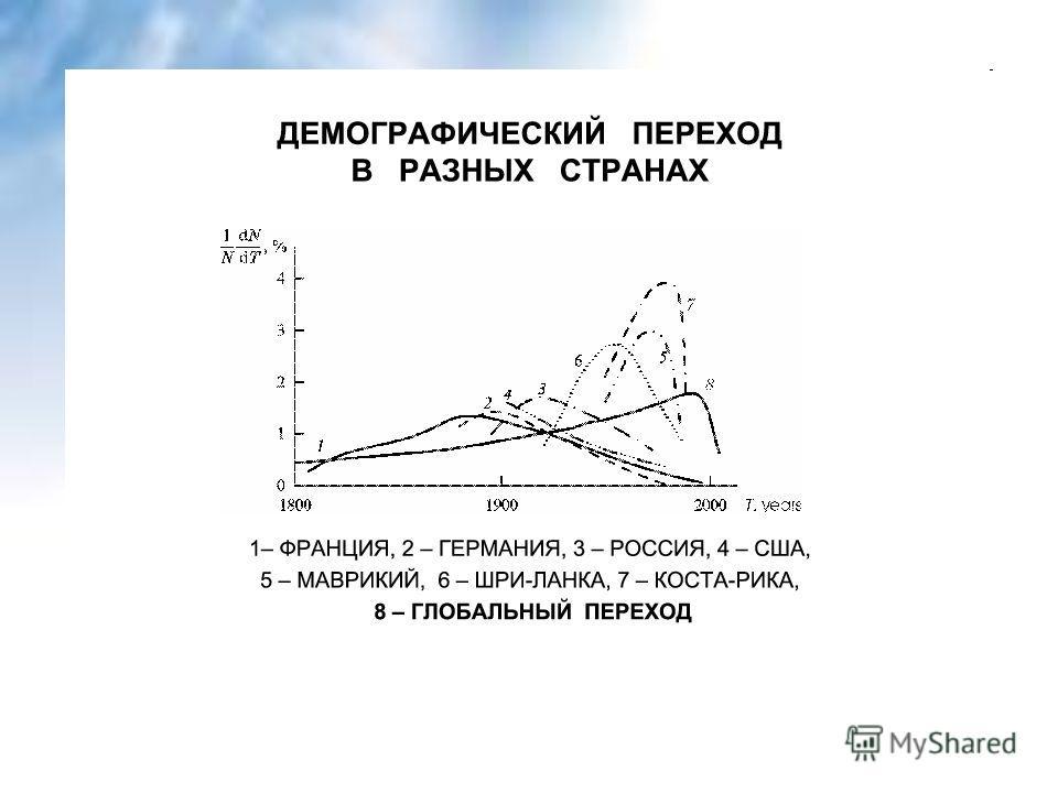 О.Н. Яницкий. Концепция «всеобщего риска» Россия представляет собой рискогенное общество, в котором опасности природного и техногенного происхождения соединяются с рисками и опасностями социогенного характера. Общество риска нестабильно в социальном,