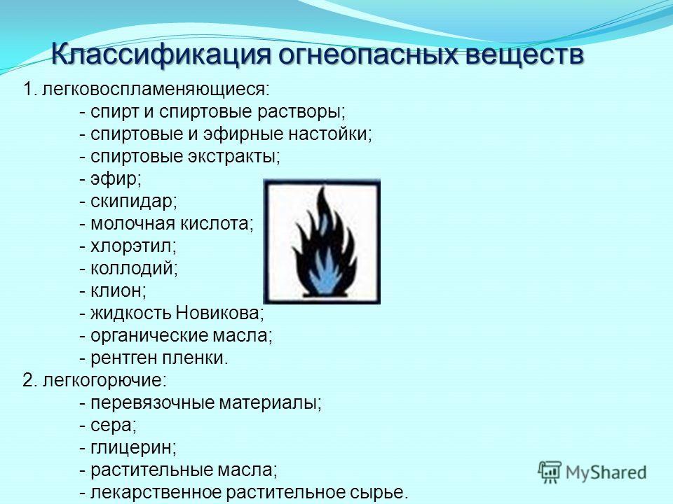 Классификация огнеопасных веществ 1.легковоспламеняющиеся: - спирт и спиртовые растворы; - спиртовые и эфирные настойки; - спиртовые экстракты; - эфир; - скипидар; - молочная кислота; - хлорэтил; - коллодий; - клион; - жидкость Новикова; - органическ