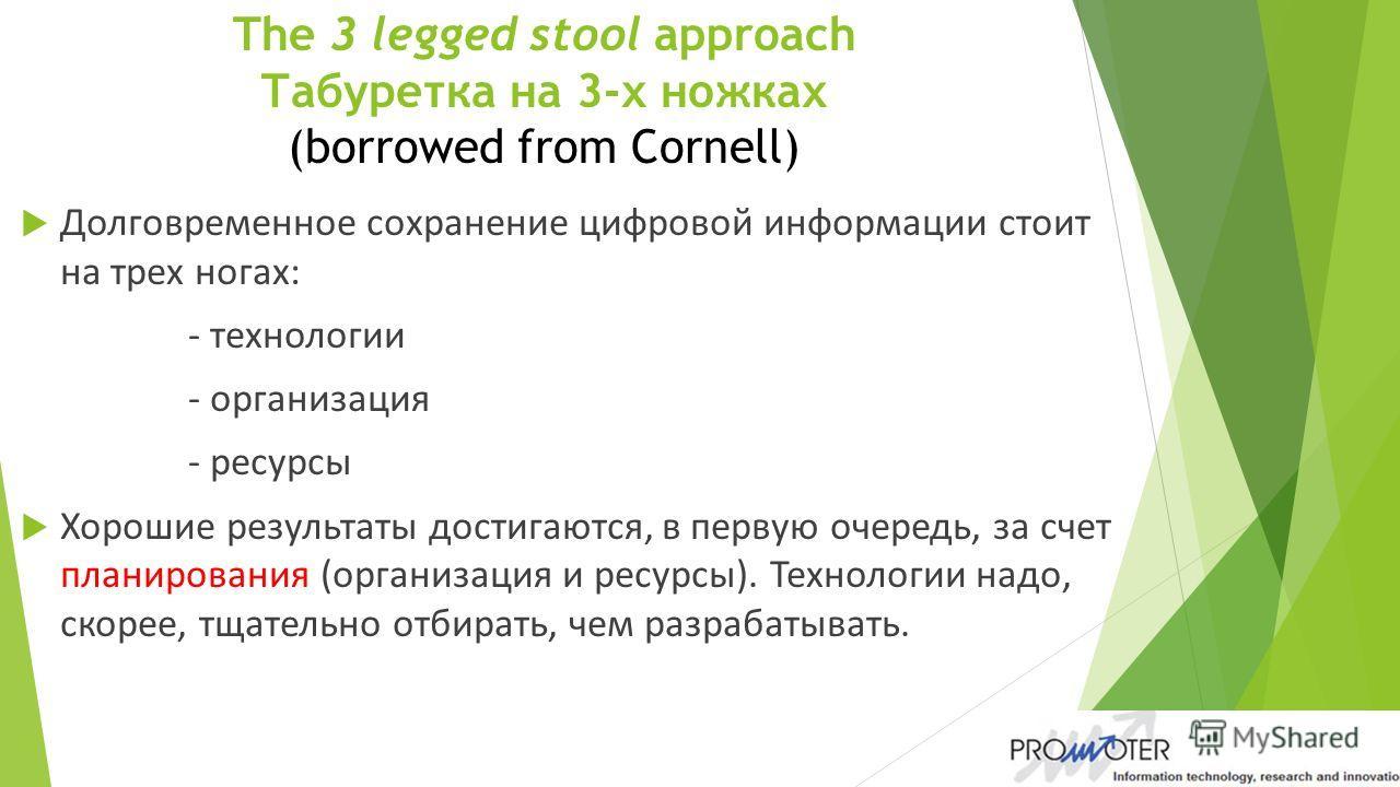 The 3 legged stool approach Табуретка на 3-х ножках (borrowed from Cornell) Долговременное сохранение цифровой информации стоит на трех ногах: - технологии - организация - ресурсы Хорошие результаты достигаются, в первую очередь, за счет планирования