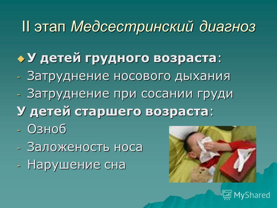ІІ этап Медсестринский диагноз У детей грудного возраста: У детей грудного возраста: - Затруднение носового дыхания - Затруднение при сосании груди У детей старшего возраста: - Озноб - Заложеность носа - Нарушение сна