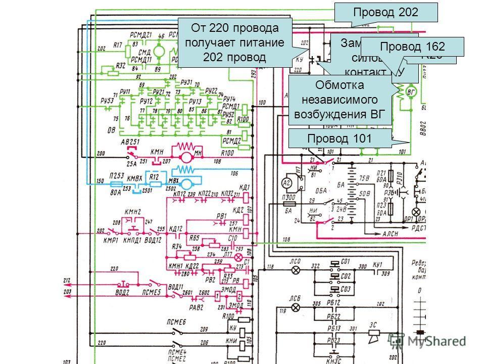 Замыкается силовой контакт КУ От 220 провода получает питание 202 провод Провод 202 R26 Провод 162 Обмотка независимого возбуждения ВГ Провод 101