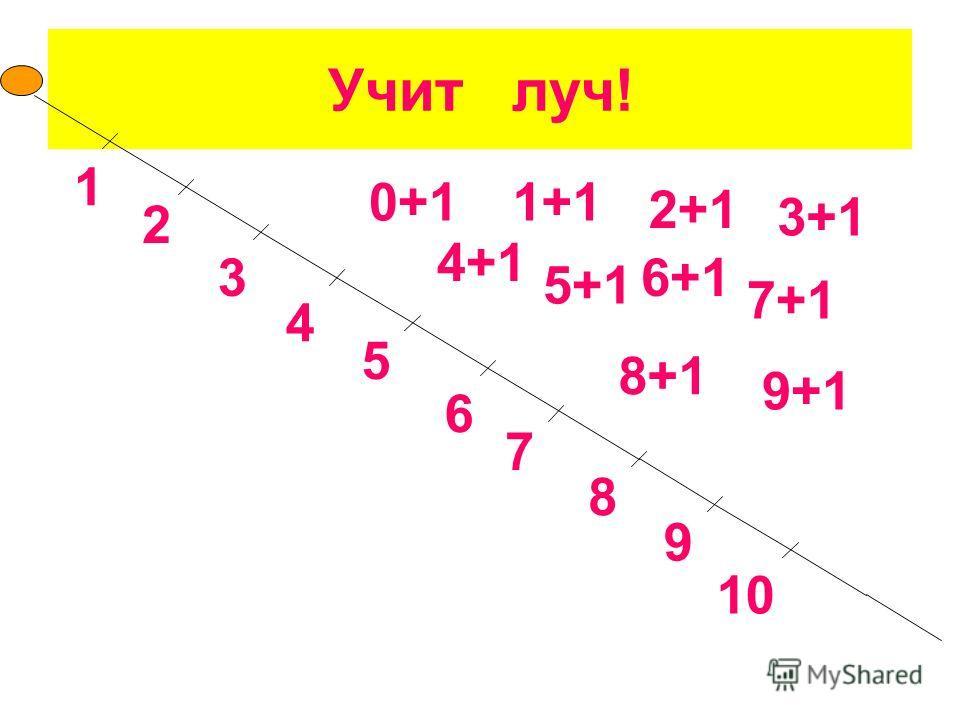 Учит луч! 1 2 3 4 5 6 7 8 9 10 0+11+1 2+1 3+1 4+1 5+1 6+1 7+1 8+1 9+1
