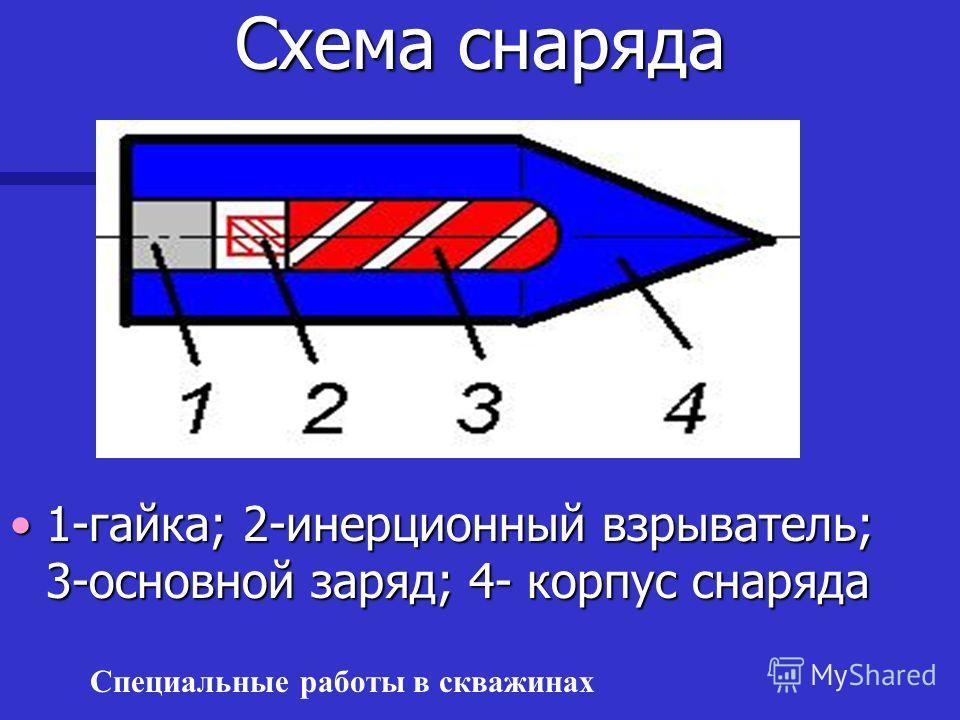 Специальные работы в скважинах Схема снаряда 1-гайка; 2-инерционный взрыватель; 3-основной заряд; 4- корпус снаряда1-гайка; 2-инерционный взрыватель; 3-основной заряд; 4- корпус снаряда