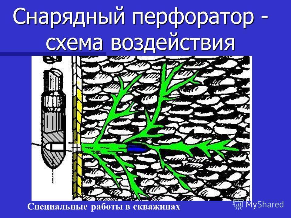 Специальные работы в скважинах Снарядный перфоратор - схема воздействия