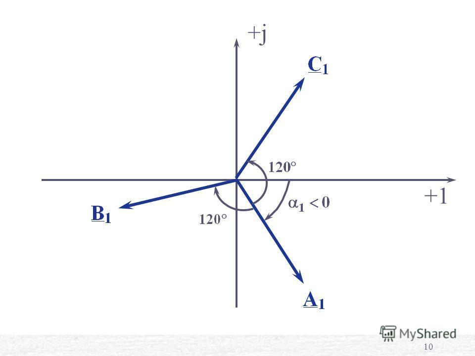 9 1. Составляющие прямой последовательности